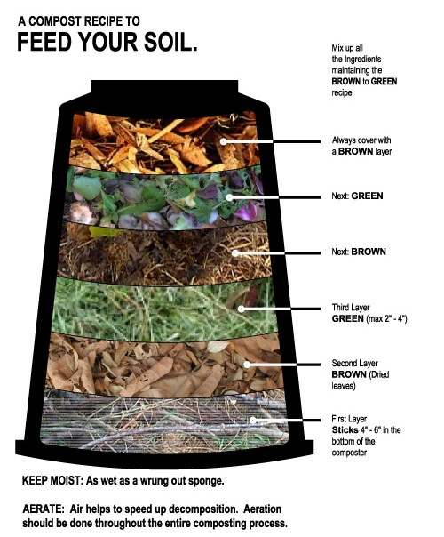 how-to-compost (small)
